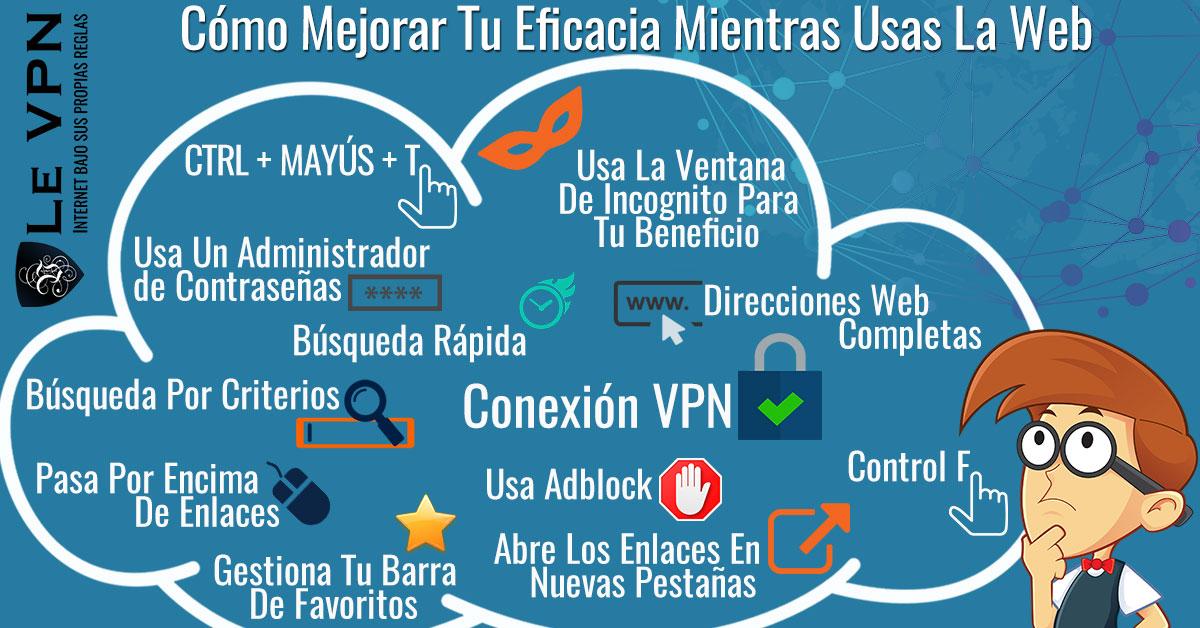 Cómo Mejorar Tu Eficacia Mientras Usas La Web | Le VPN