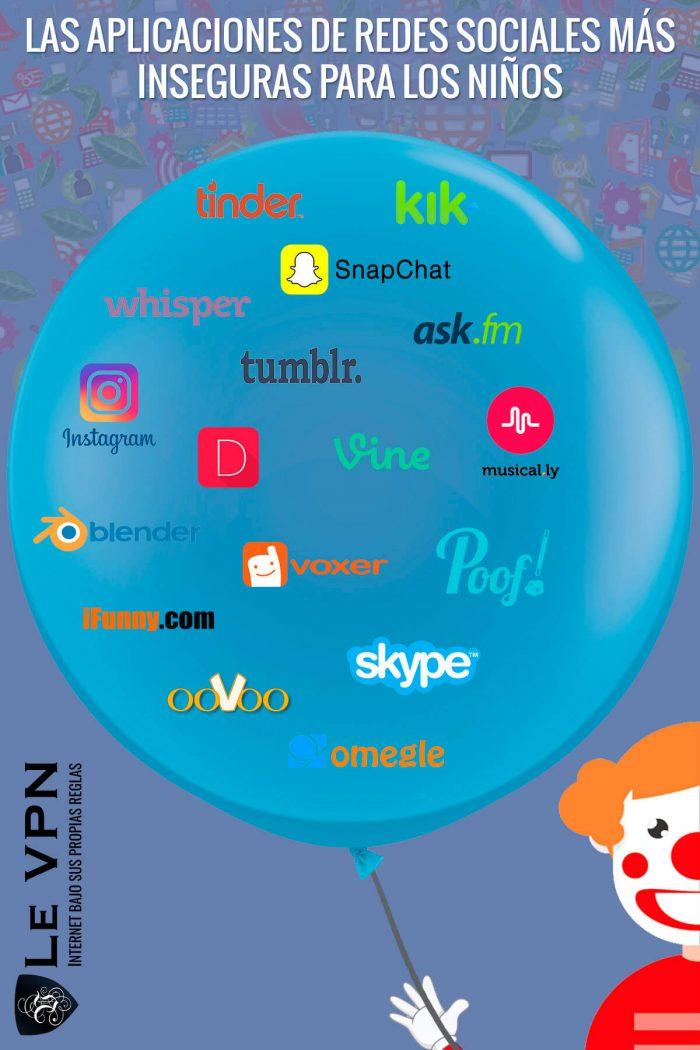 Las Aplicaciones de Redes Sociales Más Inseguras Para Los Niños | Las Aplicaciones de Redes Sociales Más Peligrosas Que Los Niños Están Usando | Las Aplicaciones de Redes Sociales En Uso Más Inseguras | las aplicaciones de redes sociales más inseguras | una lista de aplicaciones para que los padres monitoreen | Le VPN