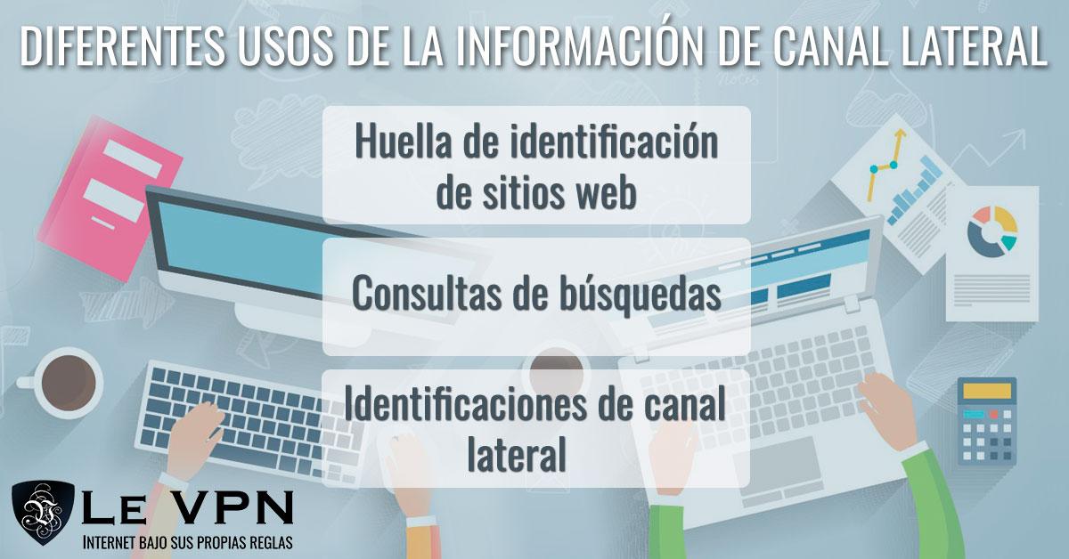 Algunos usos posibles de la información de canal lateral | Le VPN
