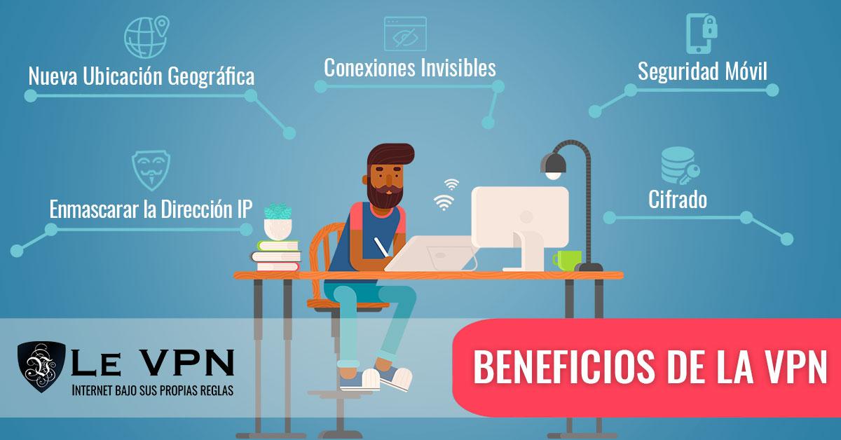 Los Muchos Beneficios De Usar Una VPN