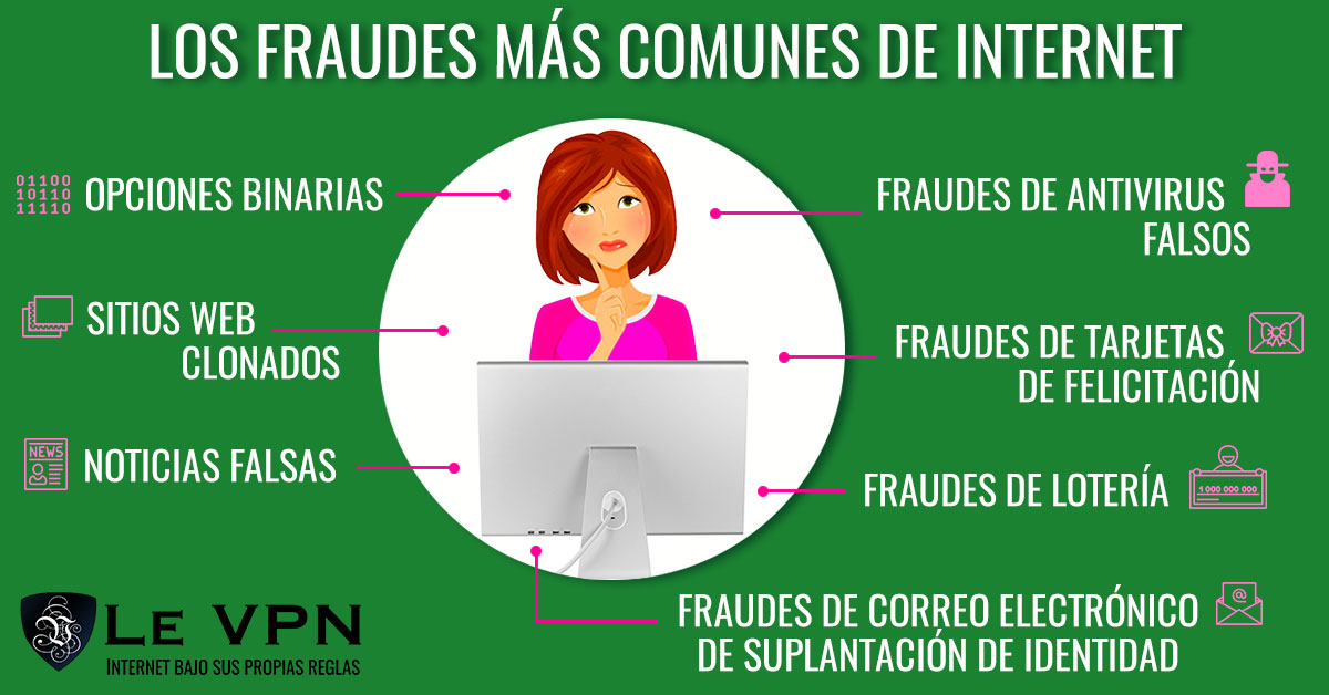 Los Fraudes Más Comunes De Internet Que No Puedes Evitar, Pero Sí Detectar