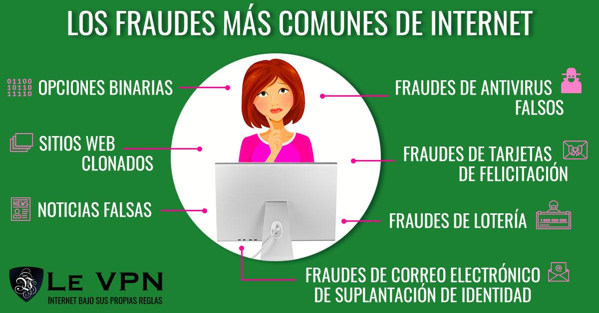 Resultado de imagen para evitar fraudes