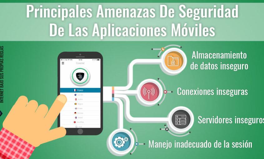 Protege tu seguridad Wifi al utilizar tus teléfonos móviles.