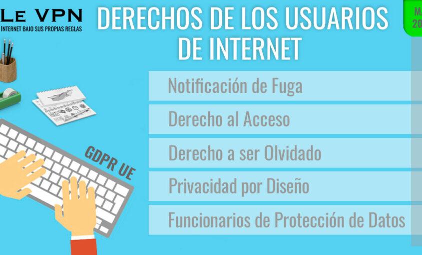 GDPR UE: Es el futuro de la regulación de internet en la UE.