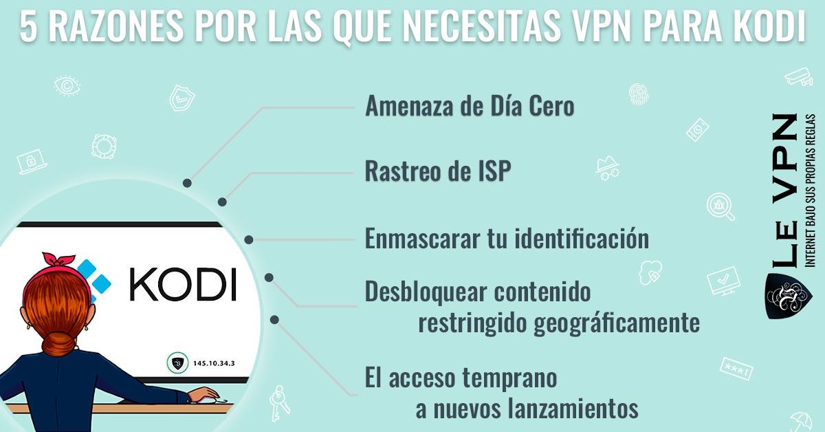 Qué Es VPN Kodi: Las 5 Razones Principales Por Las Cuales Necesitas La Mejor VPN Para Kodi