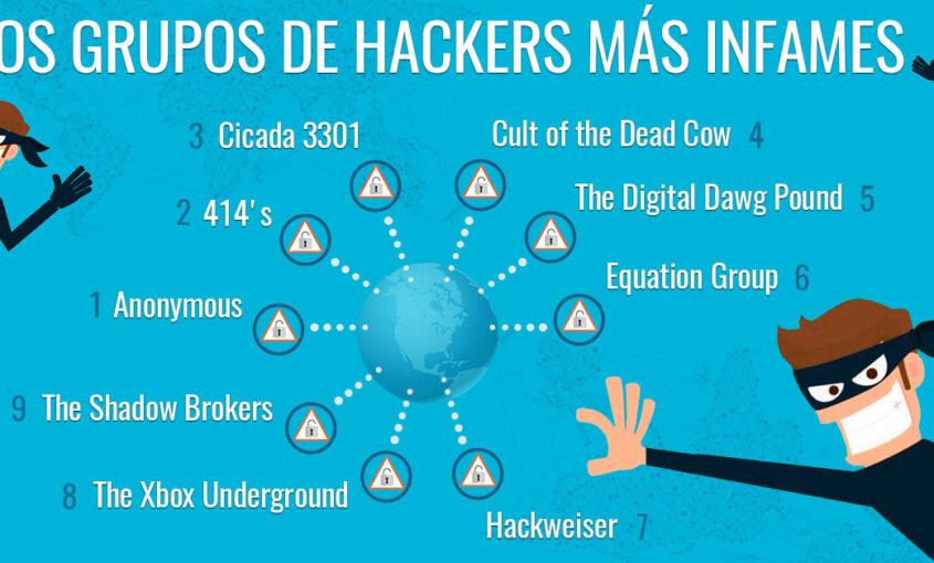 Nueva amenaza informática que pueden afectar tus dispositivos.