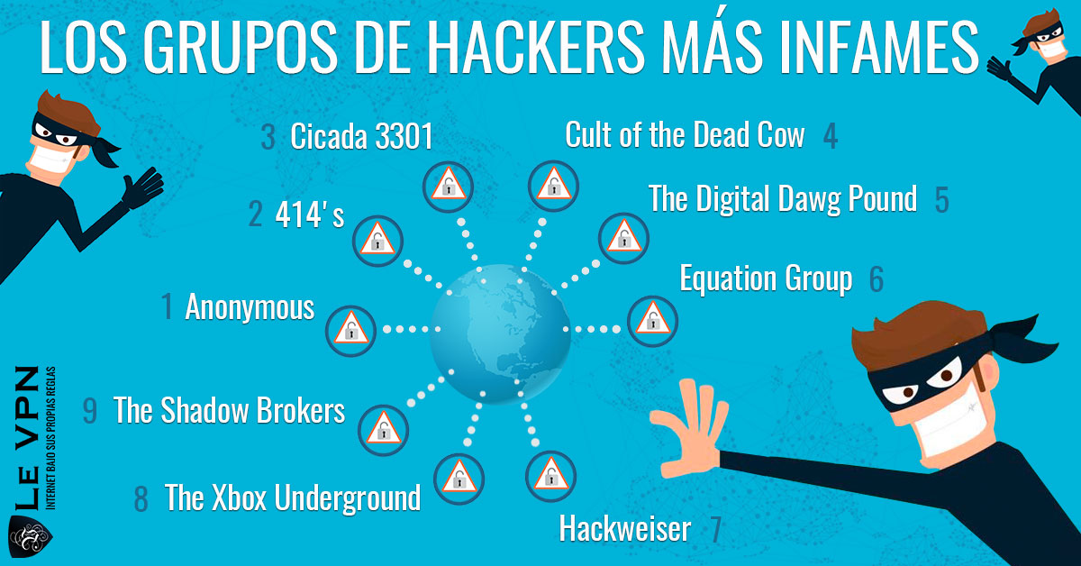 Amenaza Informática: Fallo De Seguridad Spectre Y Meltdown