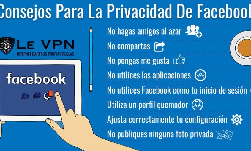 Cómo funciona la configuración de privacidad en Facebook.
