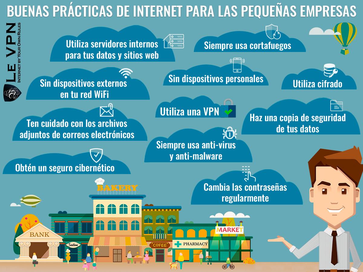 Las 10 tendencias principales de seguridad en internet en el 2018.