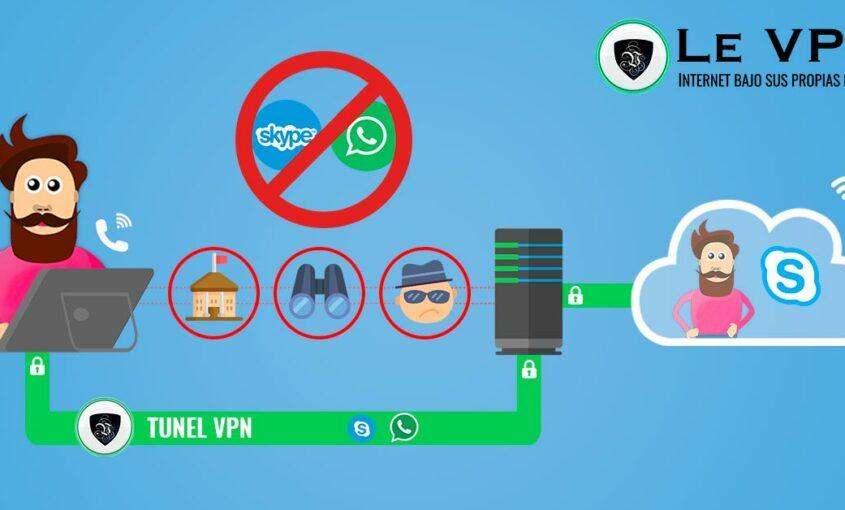 Prohibición de Skype en EAU: Desbloquear Skype en Dubai. | Le VPN