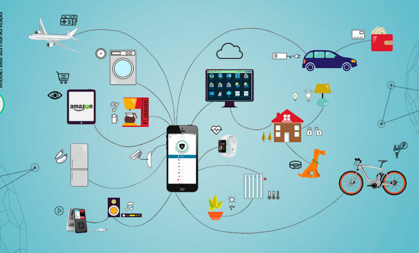 ¿ Qué es Internet de las Cosas y Cómo Funciona? ¿Qué es IoT? | Le VPN