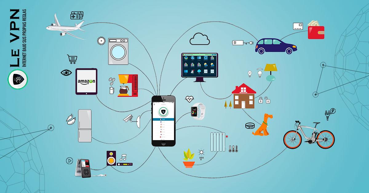 ¿Qué es Internet de las Cosas o IoT? Cómo proteger tus datos e información contra la piratería y el espionaje en diferentes tipos de dispositivos de IoT. | Le VPN