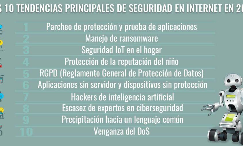 Las nuevas normas europeas para proteger los datos. | Le VPN