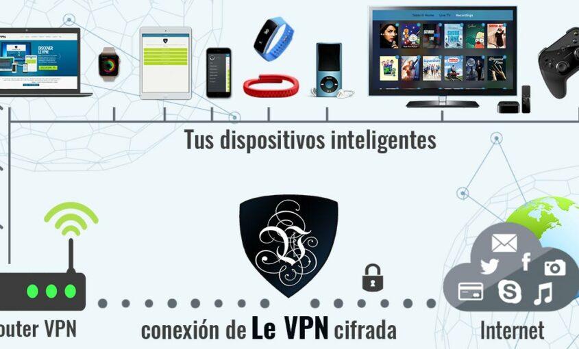 Por qué es tan importante proteger los datos con una VPN. | Le VPN