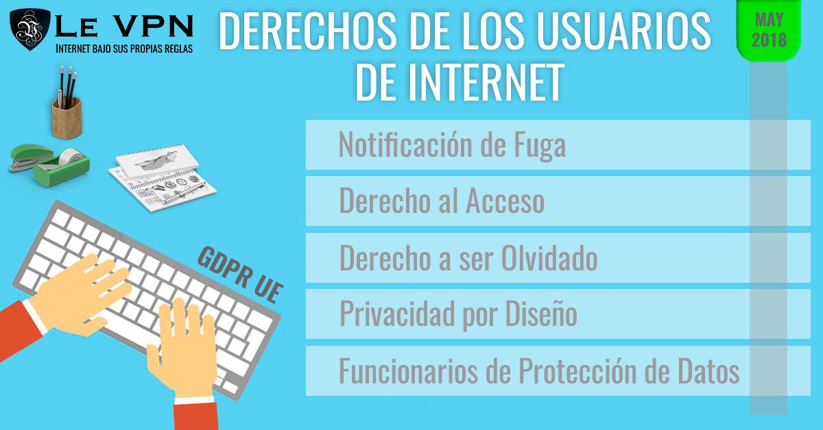 GDPR UE: Es el futuro de la regulación de internet en la UE | Le VPN