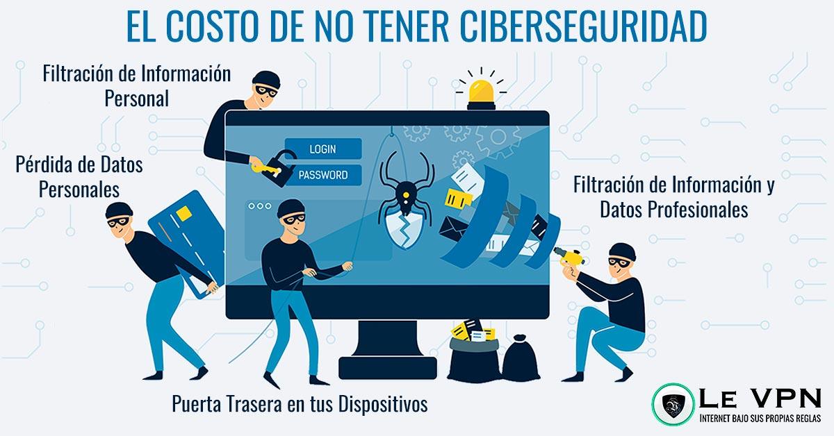 Mes de la Ciberseguridad: Usa una VPN para Seguridad