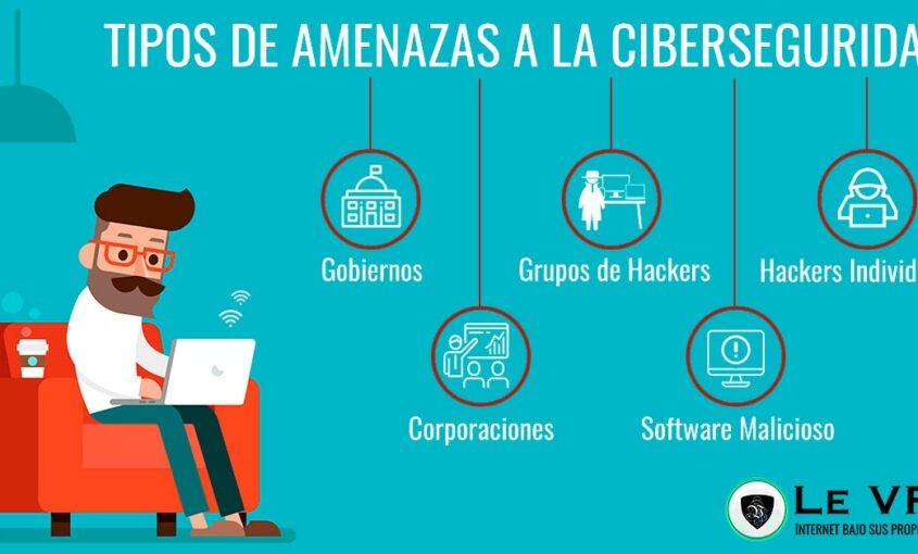 ¿ Qué hace una VPN por tu seguridad cibernética ? | Le VPN
