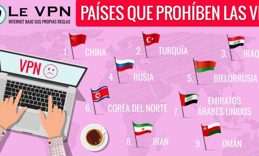 ¿ Son legales las VPN ? : ¿En qué Países son Ilegales las VPN? | Le VPN