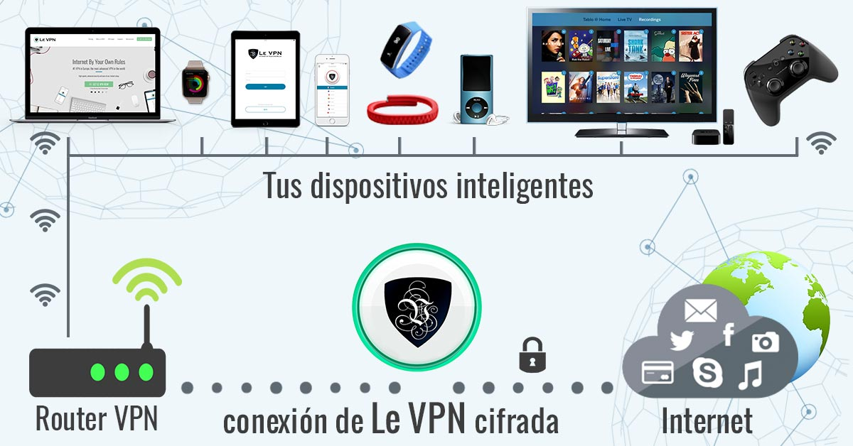Opta por la mejor VPN para Firestick para un streaming seguro. | Le VPN