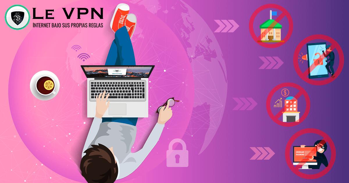Modelado de amenazas: ¿Cómo podemos usarlo para nuestra ciberseguridad?