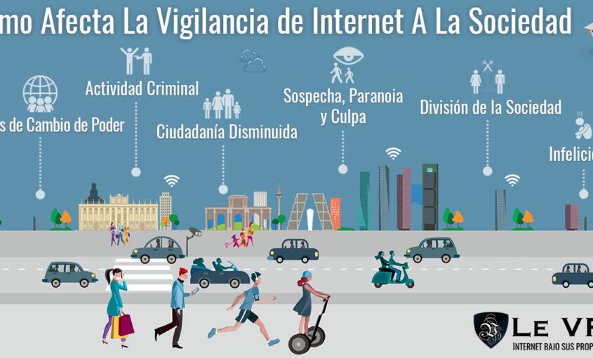 Privacidad Online: Los gigantes de la tecnología nos espían. | Le VPN