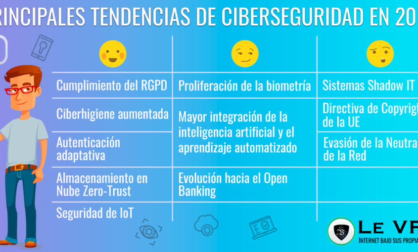 Tendencias de Ciberseguridad 2019. | Le VPN