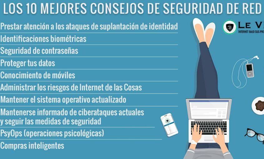 Encuesta revela falta de consciencia sobre seguridad cibernética. | Le VPN