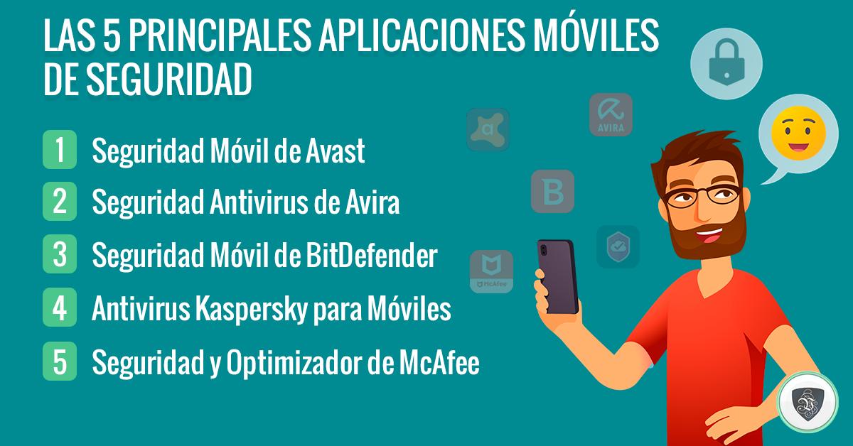 Las Mejores Aplicaciones de Seguridad Móvil para iOS o Android