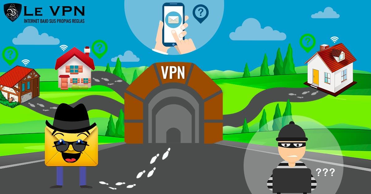 IBM Descubre Videos de Hackers en Plena Actividad