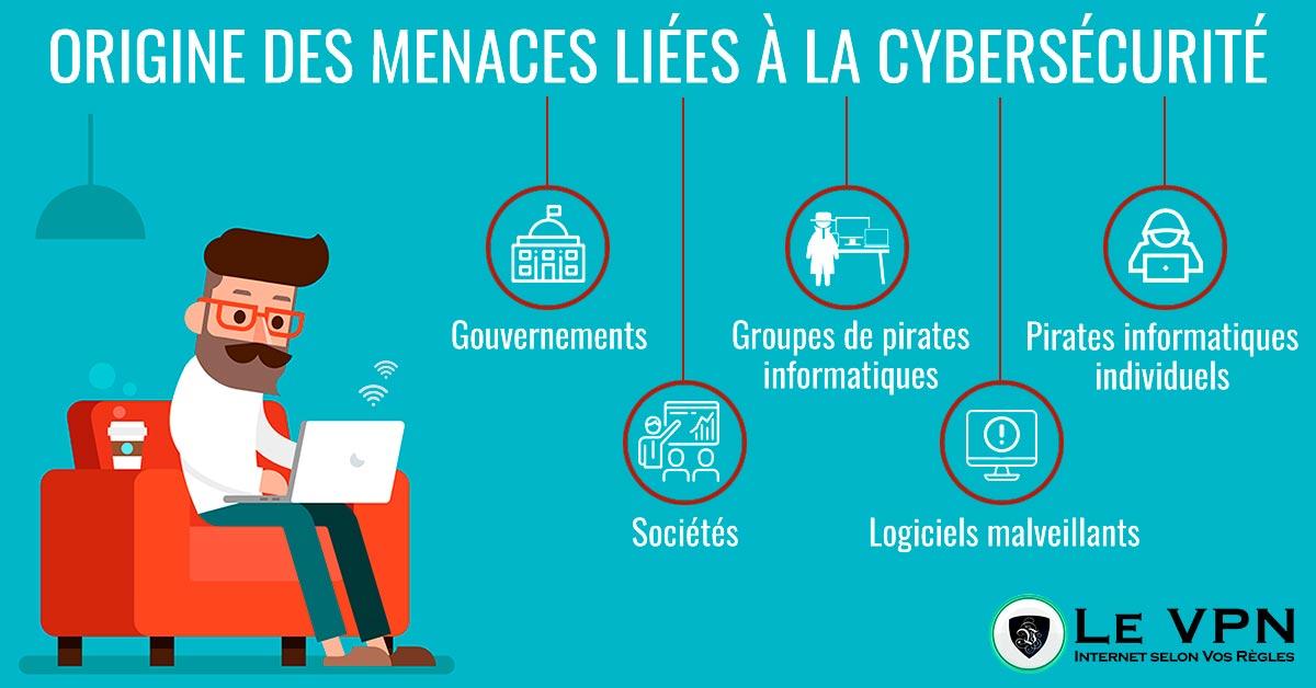 Un site web pour localiser les cyber-attaques