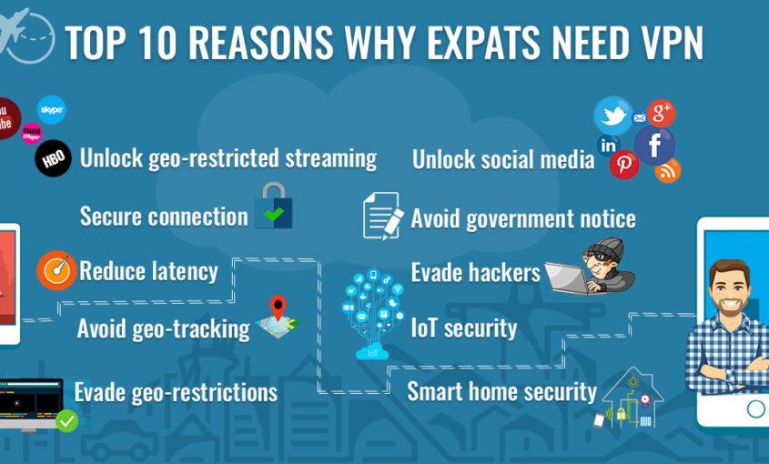 Pourquoi les expatriés doivent utiliser un VPN | Le VPN