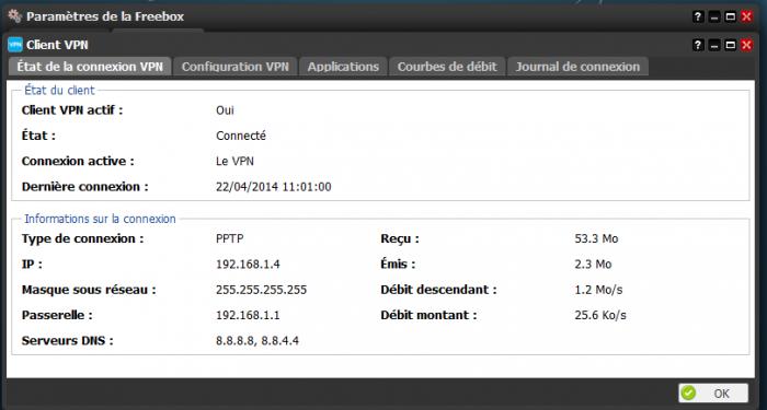 Le VPN Freebox