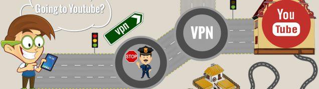 Comment contourner la régulation de trafic sur Internet