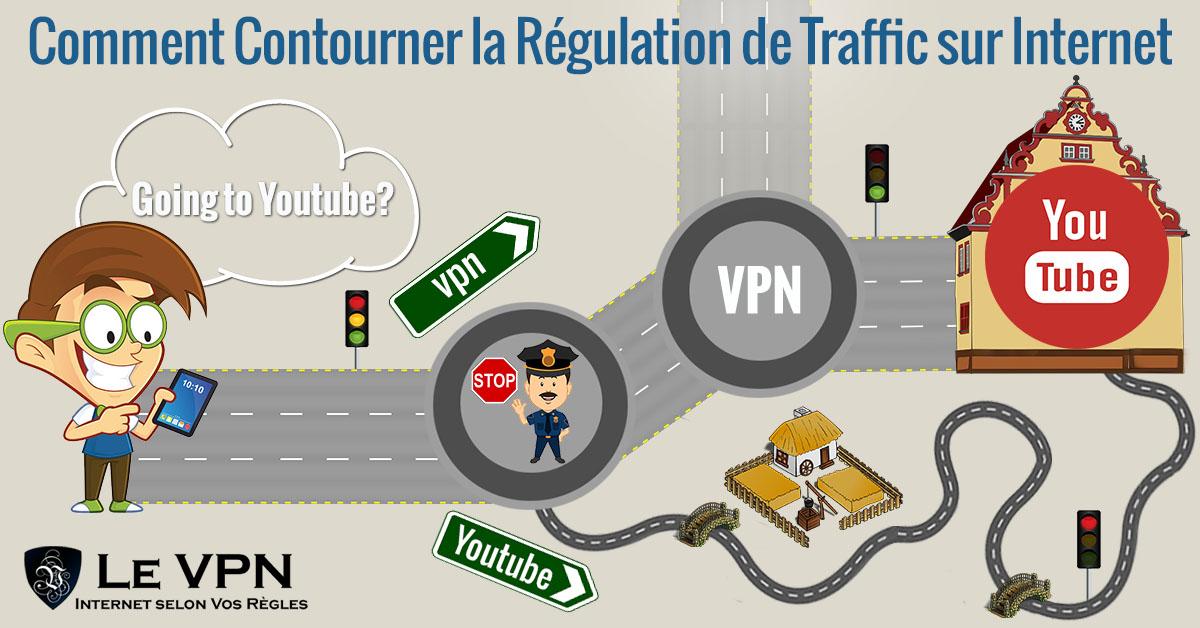 Comment contourner la régulation de trafic sur Internet en utilisant un VPN