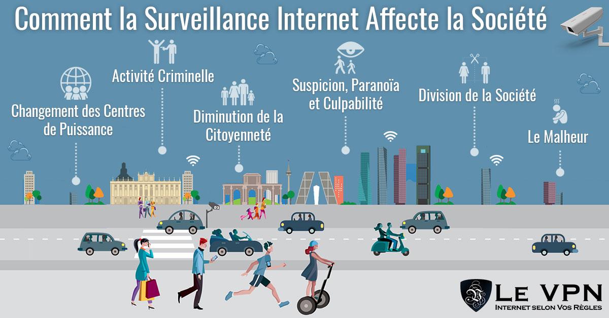 La surveillance au Royaume-Uni passe un cap