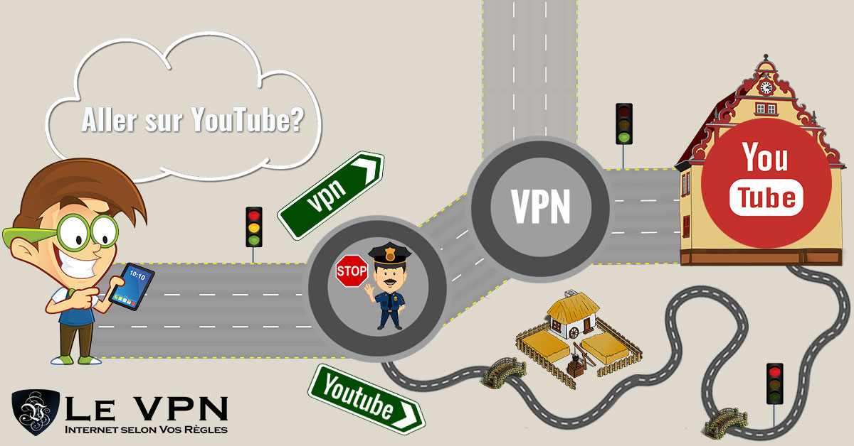 Comment débloquer YouTube avec un VPN | neutralité du réseau | Le VPN