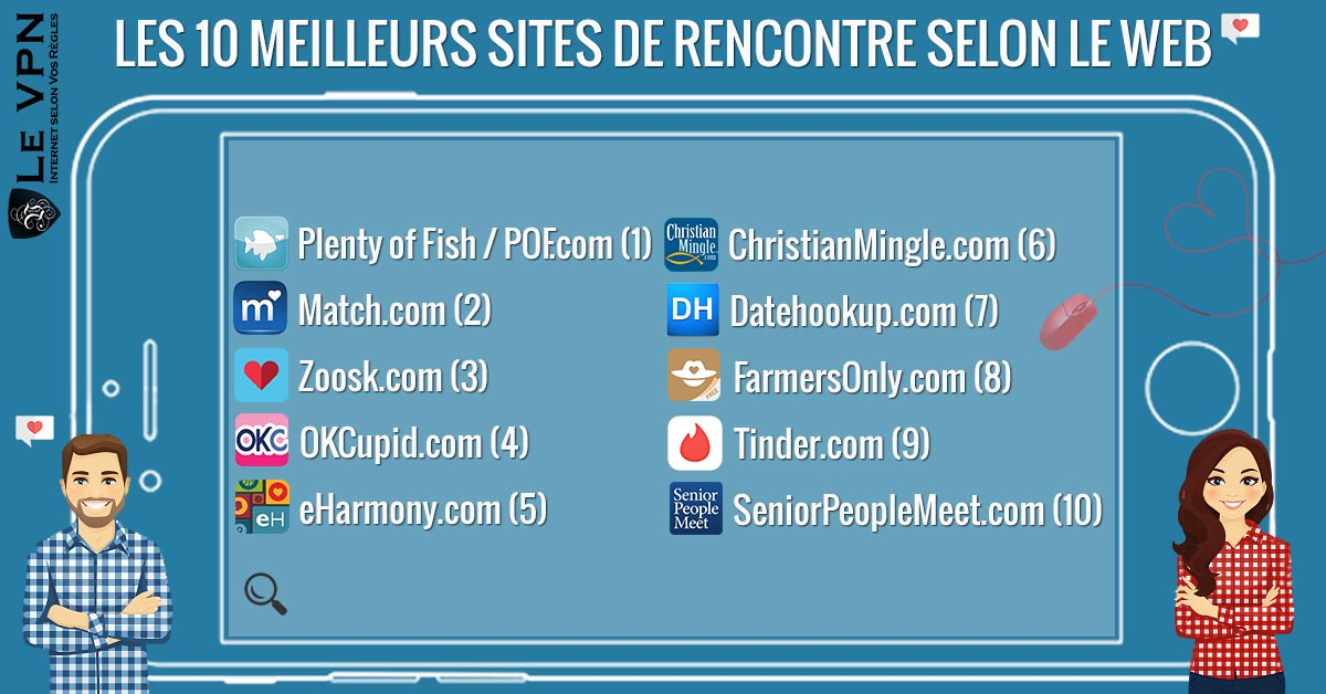 sites de rencontre comme Zoosk sites de rencontre qui travaillent au Kenya