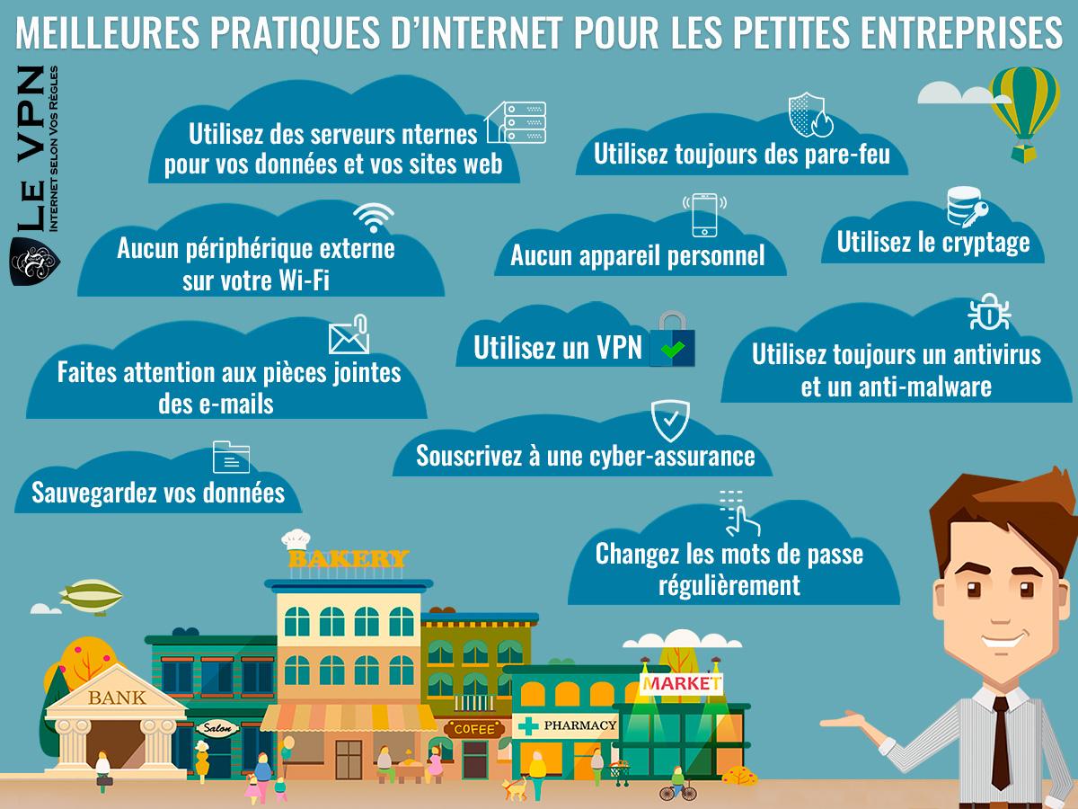 Meilleures pratiques d'Internet pour les petites entreprises | Les menaces sur la cybersécurité : pourquoi les cybercriminels ciblent-ils les petites entreprises ? | Le VPN