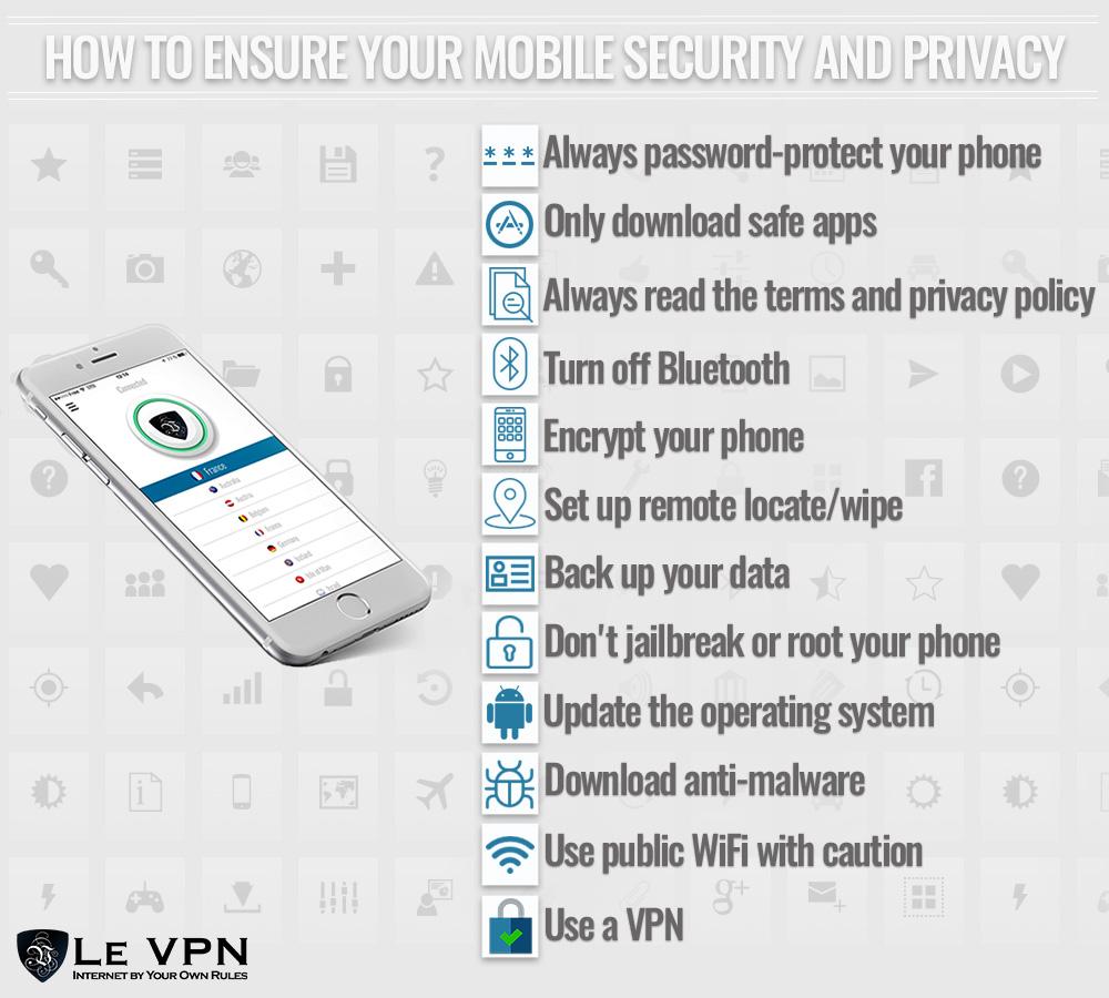 Comment surmonter les défis de sécurité sur les appareils mobiles | Le VPN