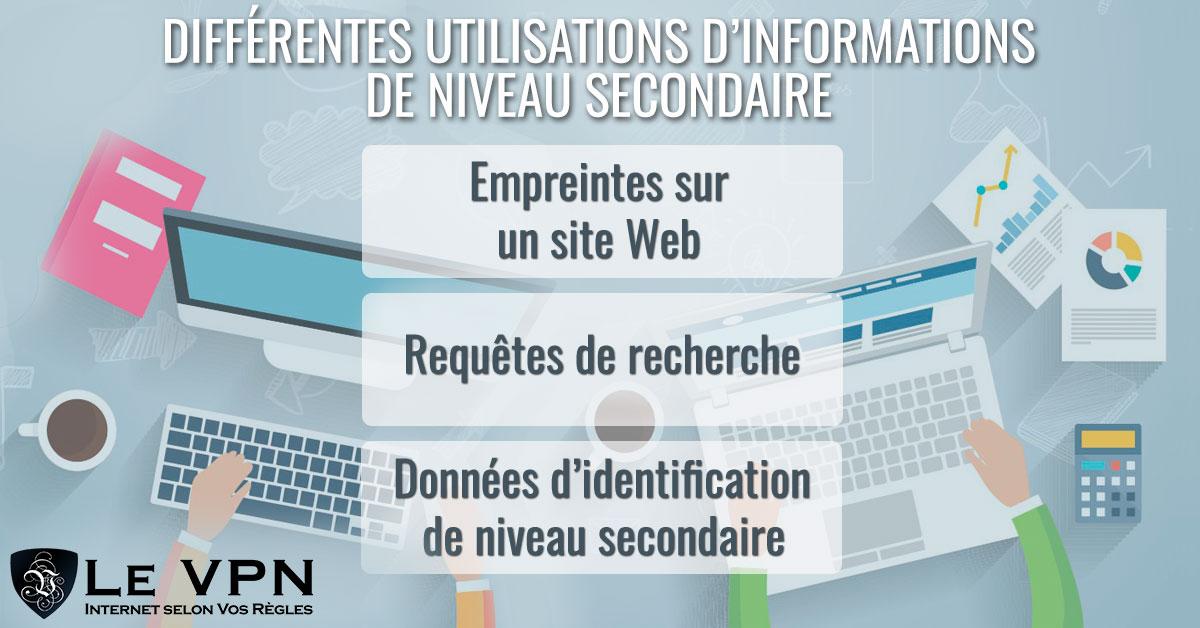 Quelques utilisations possibles des informations de niveau secondaire | Le VPN