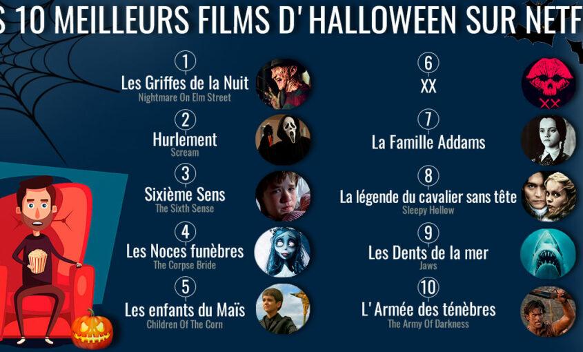 Les dix meilleurs films d'Halloween sur Netflix cette année.