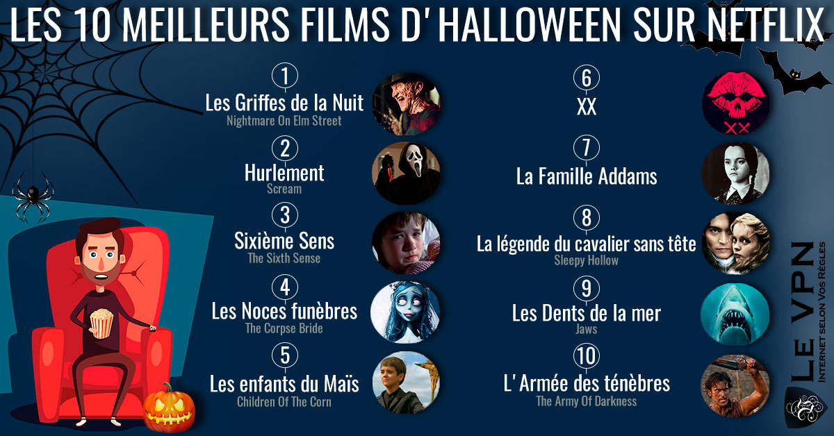 Les Dix Meilleurs Films Pour Halloween Sur Netflix Américain
