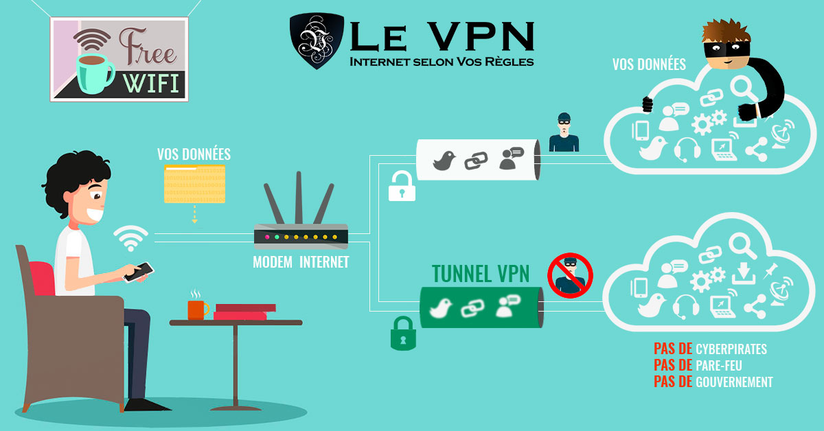 Le VPN, un moyen simple de conserver vos habitudes de surf | Le VPN