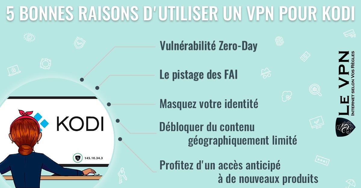 Qu'est-ce Qu'un VPN Pour Kodi Et Les 5 Raisons Qui Font Que Vous Avez Besoin Du Meilleur VPN Pour Kodi