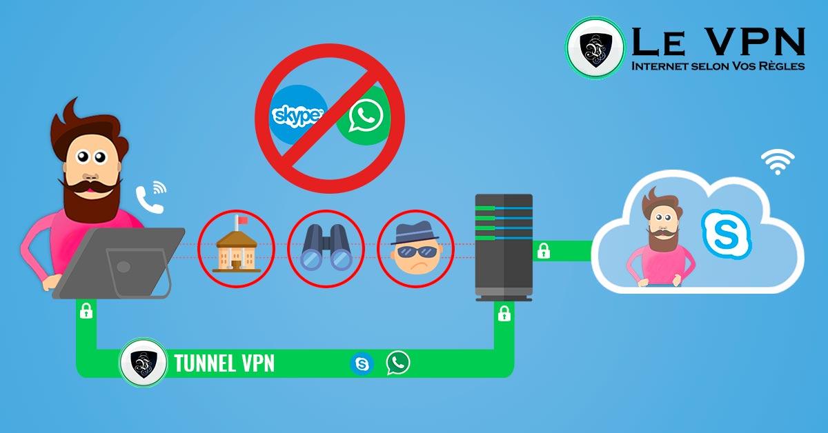 Interdiction de Skype aux ÉAU : Comment débloquer Skype à Dubaï et dans le reste du Moyen-Orient.