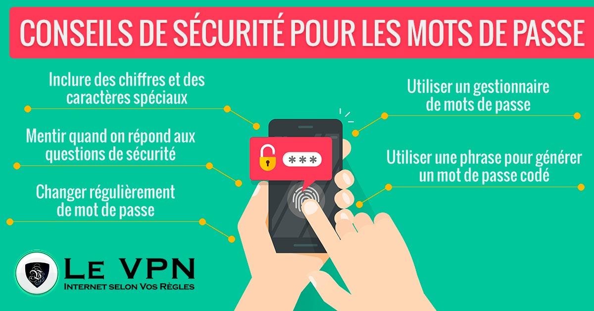 Sécurité des mots de passe. | Le VPN