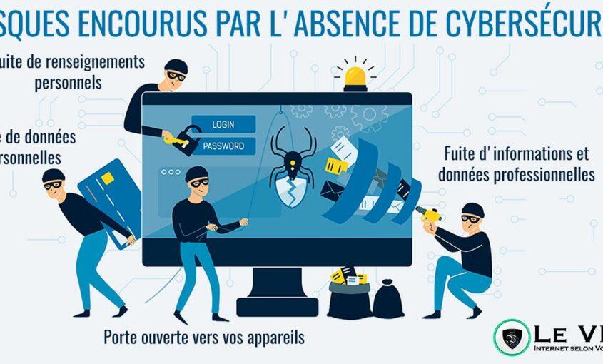 Qu'est-ce que la cybersécurité? Comment nous affecte? | Le VPN