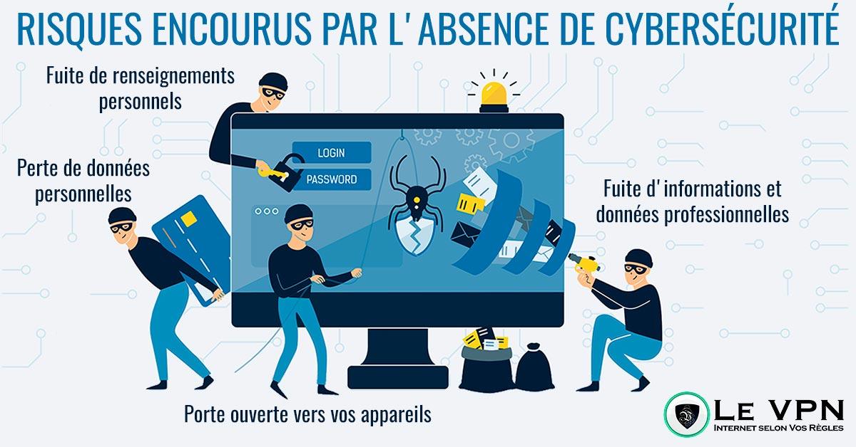 Qu'est-ce que la cybersécurité ? Comment cela affecte nos vies privées ?