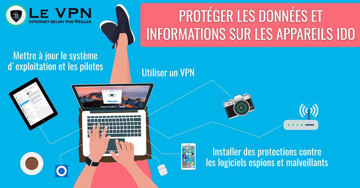 Qu'est-ce Que l'Internet des Objets ou IdO ? Comment protéger vos données et informations contre le piratage et l'espionnage sur différents types de dispositifs IdO. | Le VPN