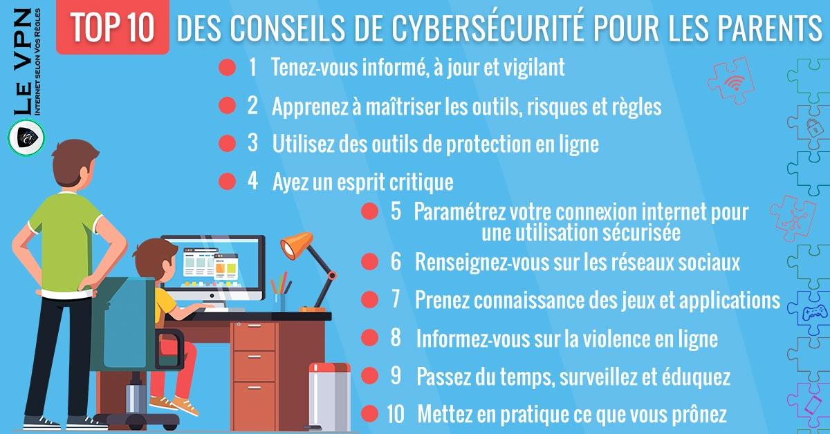 Top 10 Des Conseils de Cybersécurité Pour les Parents